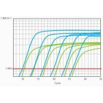 LiScript™ Green One Step RT-qPCR Kit (100 rxns)