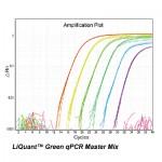LiQuant™ Green qPCR Master Mix (500 rxns)